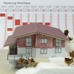KfW-Förderung ist gefragt: Zahl der Anträge betrug mehr – Andreas Schrobback über energetische Sanierung